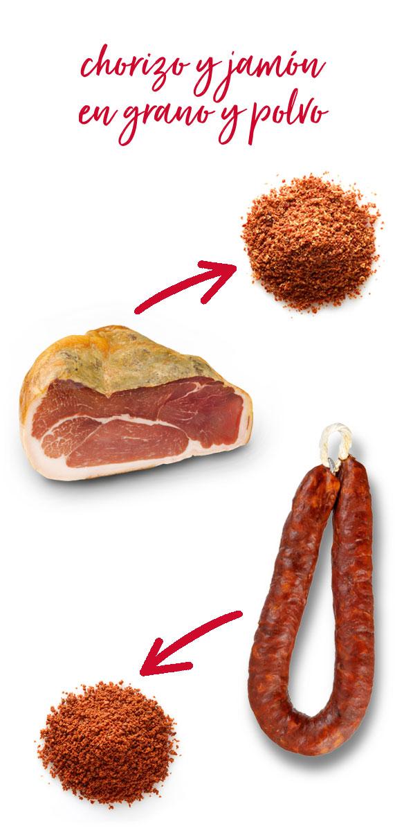 Chorizo y Jamón en grano y en polvo